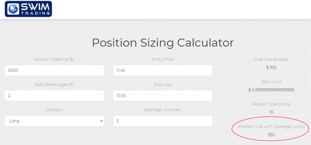 Position Sizing calculator displaying the number of shares you can afford to buy